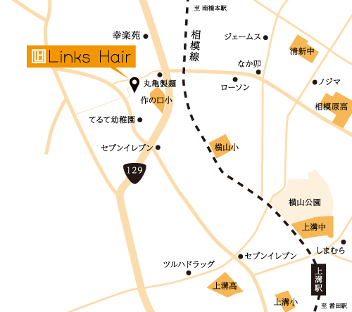 links_map